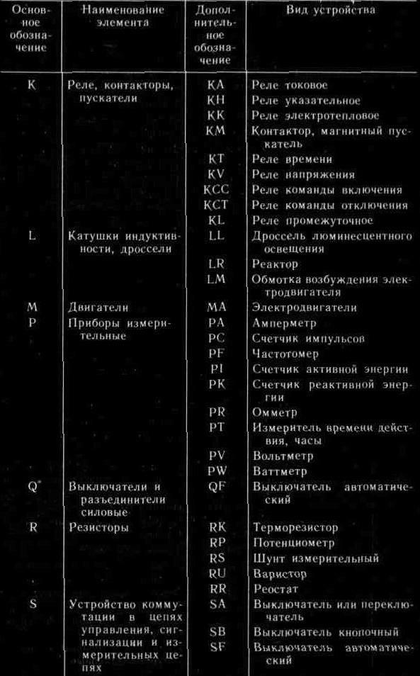 буквенные обозначения в электрических схемах - Проверенные схемы.