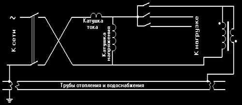 Электричество нахаляву - Дистанционные остановка и обратный ход счетчика