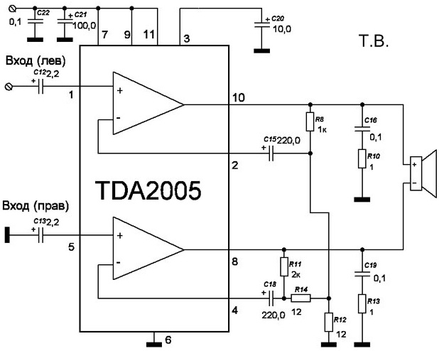 tda2005